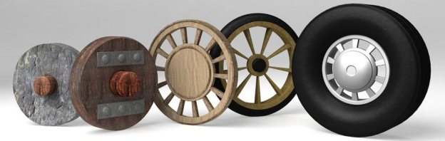 Image result for The Wheel